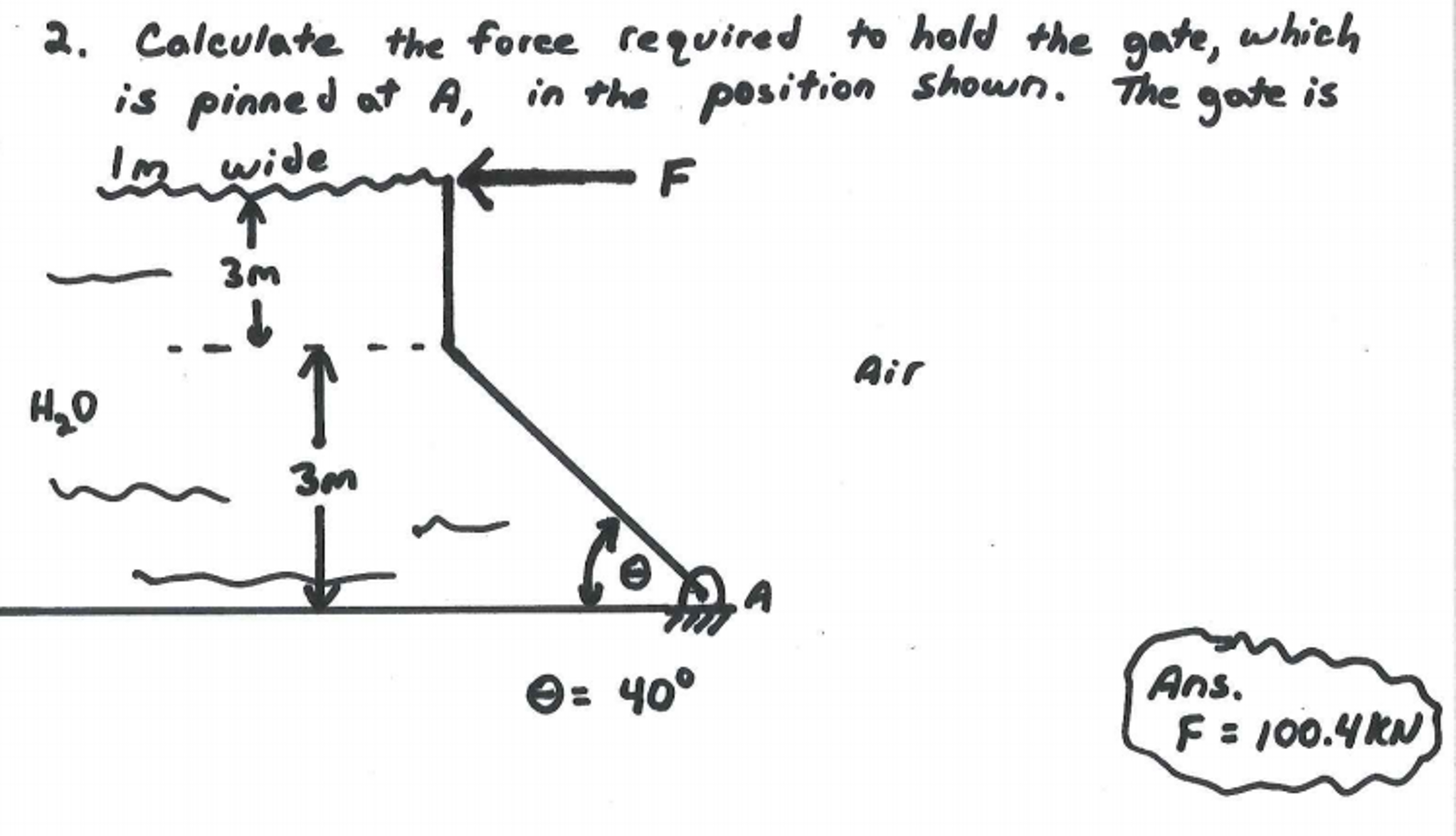 What force is required to hold a marble slab weighing 1 ton in water 34
