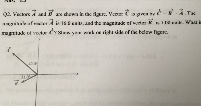 Vectors A and B are shown in the figure Vector C i
