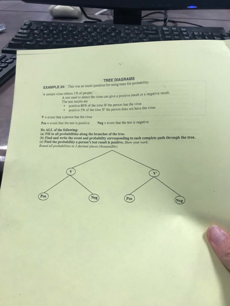 Solved tree diagrams example 24 this was an exam questio question tree diagrams example 24 this was an exam question for using trees for probability a certain vir ccuart Choice Image