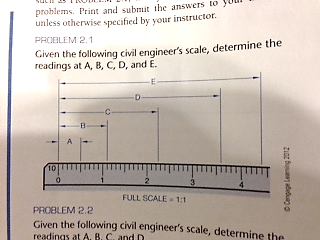 how do you read this engineering scale? it says fu