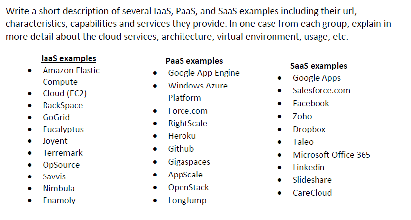 Solved Write A Short Description Of Several Laas Paas A