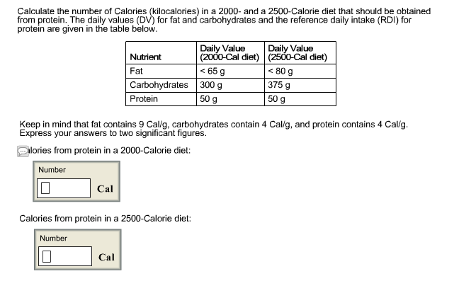 daily fat intake 2000 calorie diet