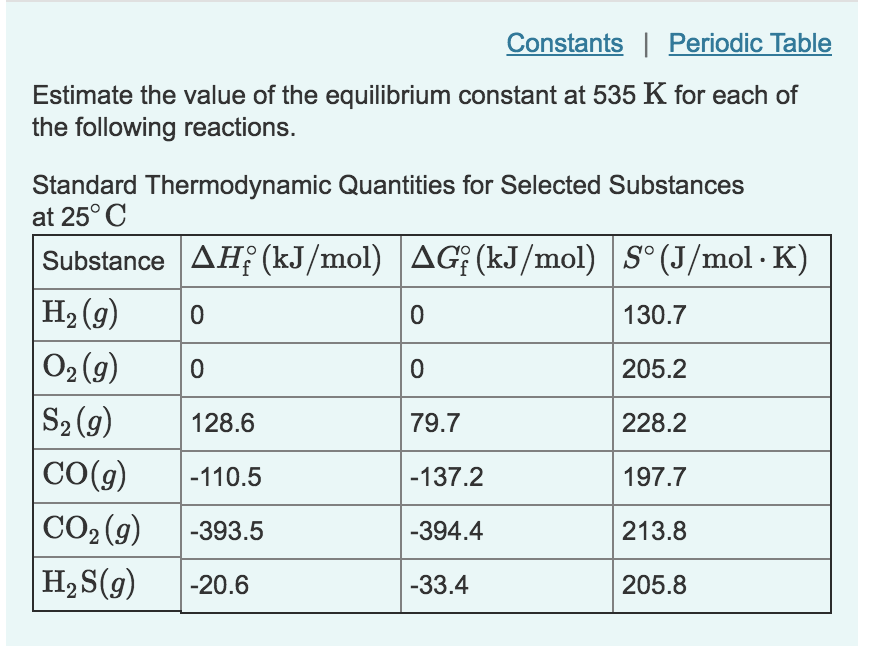 Solved constants periodic table estimate the value of the constants periodic table estimate the value of the equilibrium constant at 535 k for each of urtaz Gallery
