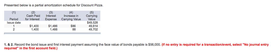 bond discount amortization schedule