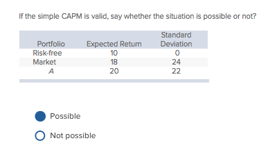 Solved If The Simple Capm Is Valid Say Whether The Situa