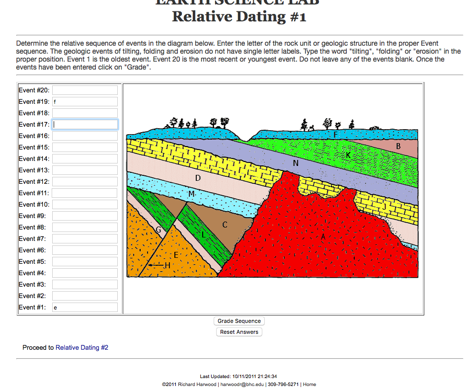 Earth science lab relative dating answers