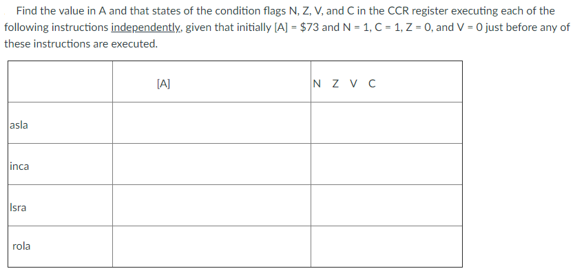 Find the value in A and that states of the condition flags N, Z, V, and C in the CCR register executing each of the following instructions independently, given that initially [A $73 and N 1, C 1, Z 0, and V- 0 just before any of these instructions are executed. asla inca Isra rok:a
