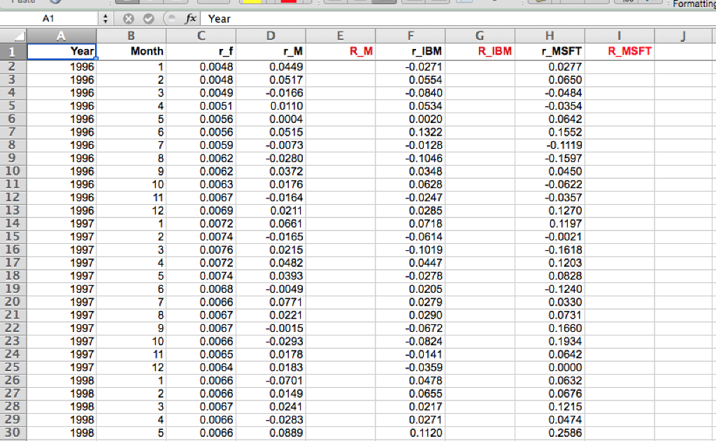 Data Analysis Using The Template Excel Index Mod Chegg