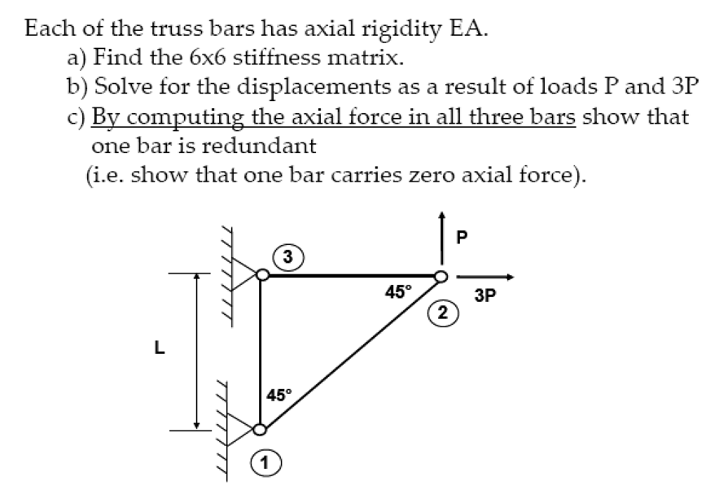 Solved: Each Of The Truss Bars Has Axial Rigidity EA A) Fi