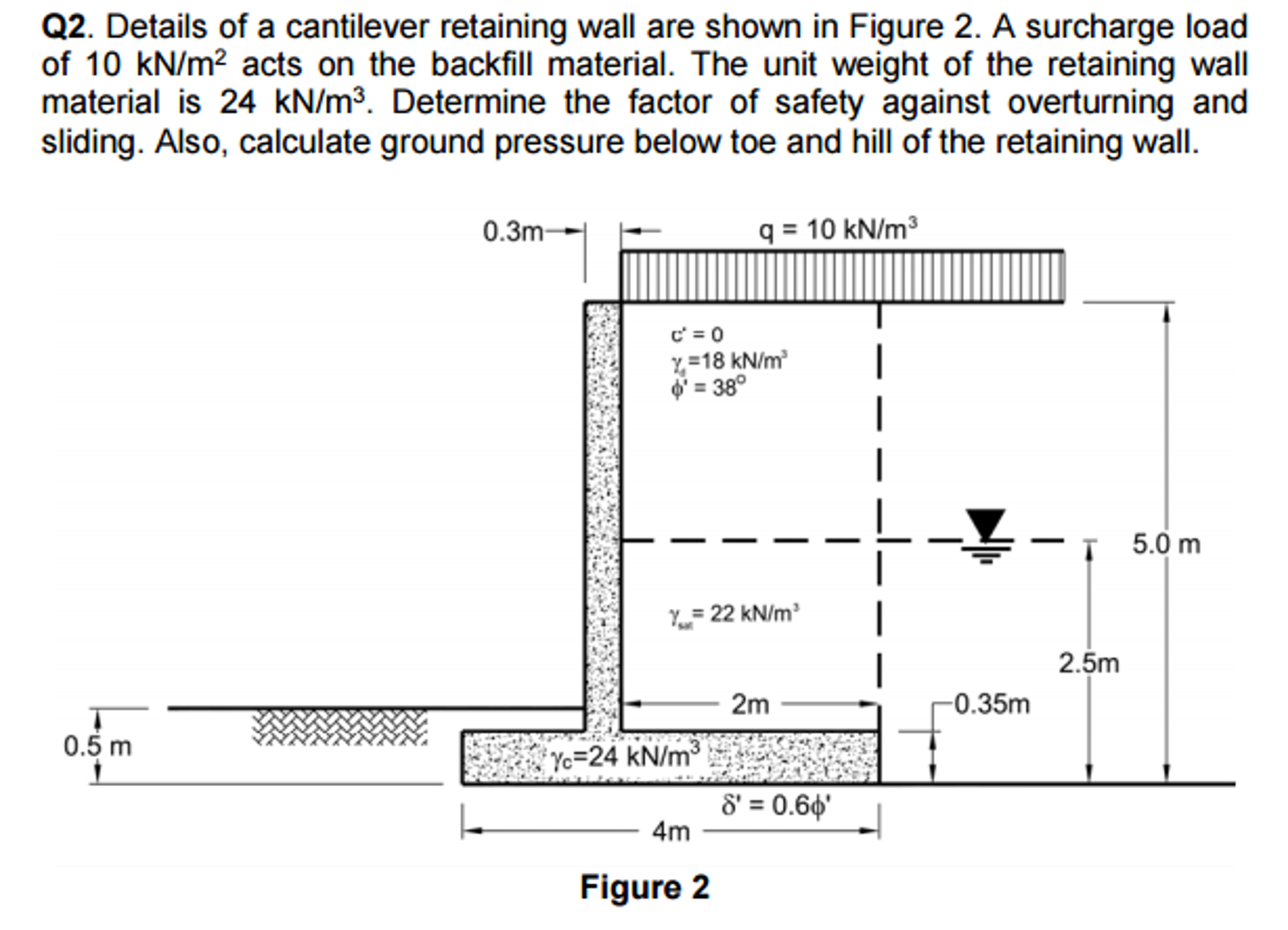 Solved: Details Of A Cantilever Retaining Wall Are Shown I
