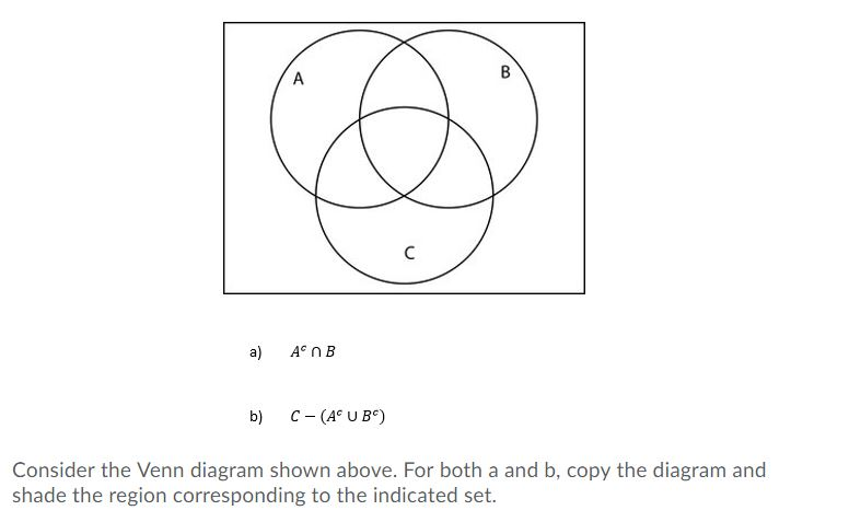 Solved A A B Consider The Venn Diagram Shown Above For