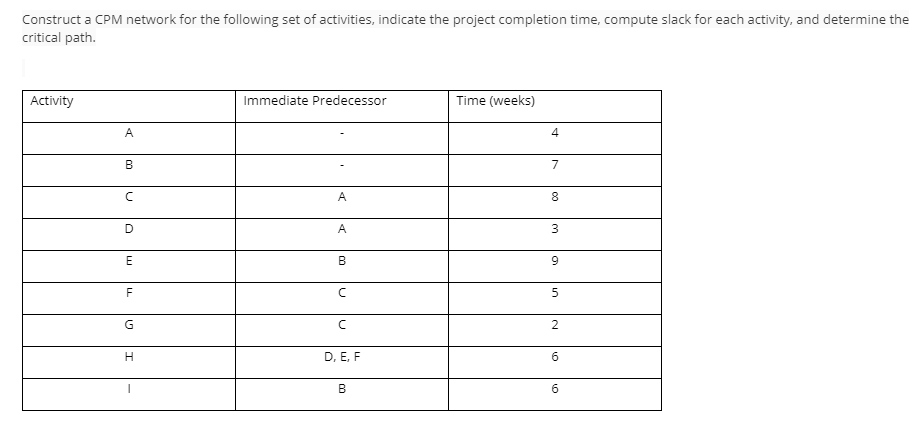 chapter 10 projects problem 10 page 367 here is a cpm network with activity times in weeks Directive number: 42351  installments, at times and in amounts of the borrower's choosing,  5-9, or 5-10 of this chapter example: the 75 year old borrower.