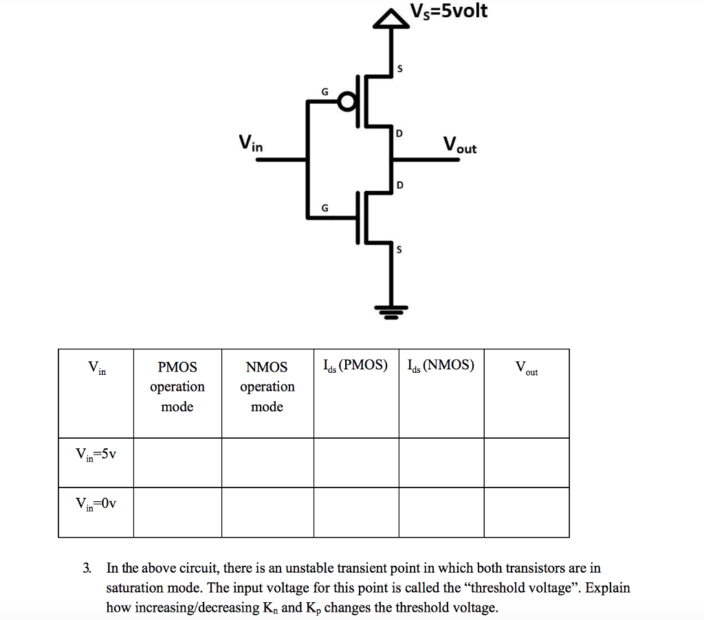 Solved The Circuit Diagram Of A Mos Inverter Is Shown Bel Transistor Question Below Fill Out Table