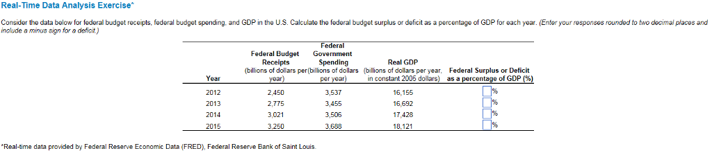 Solved: Consider The Data Below For Federal Budget Receip