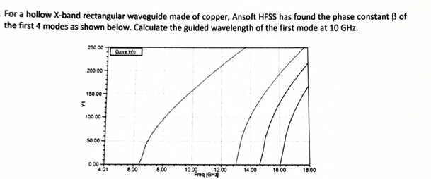 Solved: For A Hollow, X-band Rectangular Waveguide Made Of