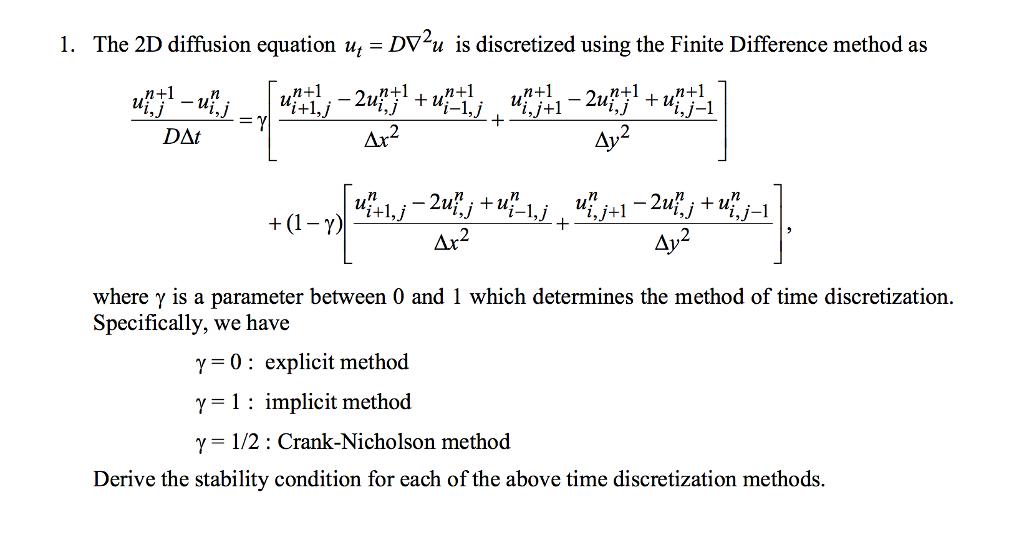The 2D Diffusion Equation U_t = D Nabla^2 U Is Dis
