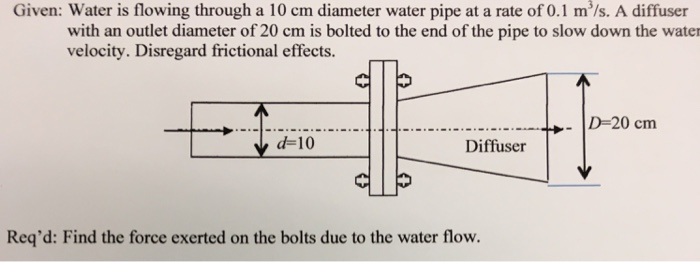 Question Water Is Flowing Through A 10 Cm Diameter Water Pipe At A Rate Of 0 1 M S A Diffuser With An Out