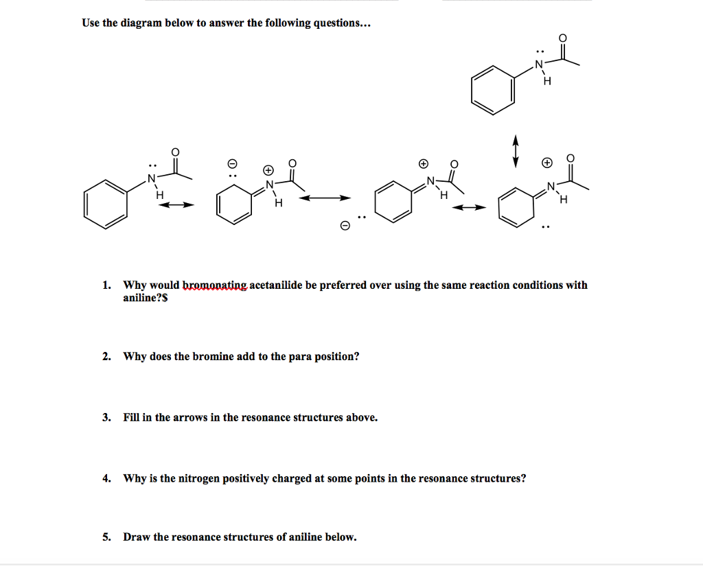 Chemistry archive september 13 2017 chegg use the diagram below to answer the following questions why would bromonating acetanilide pooptronica