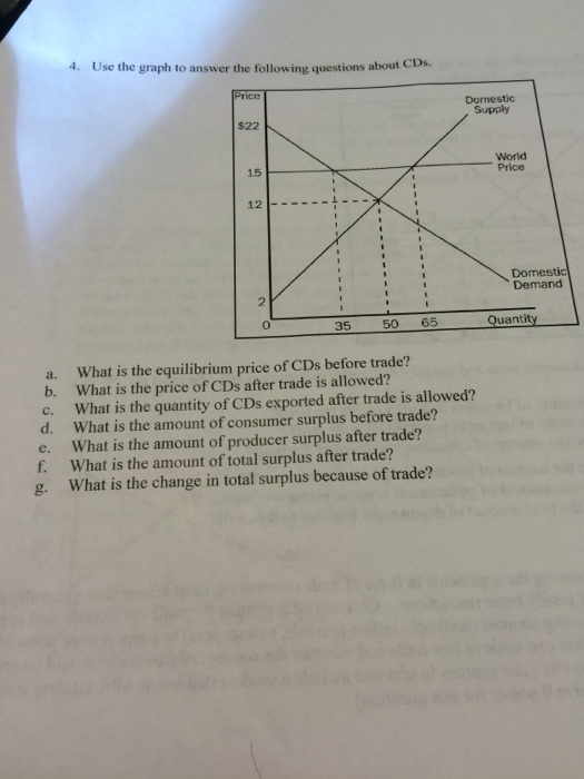 Solved 4 Use The Graph To Answer The Following Questions