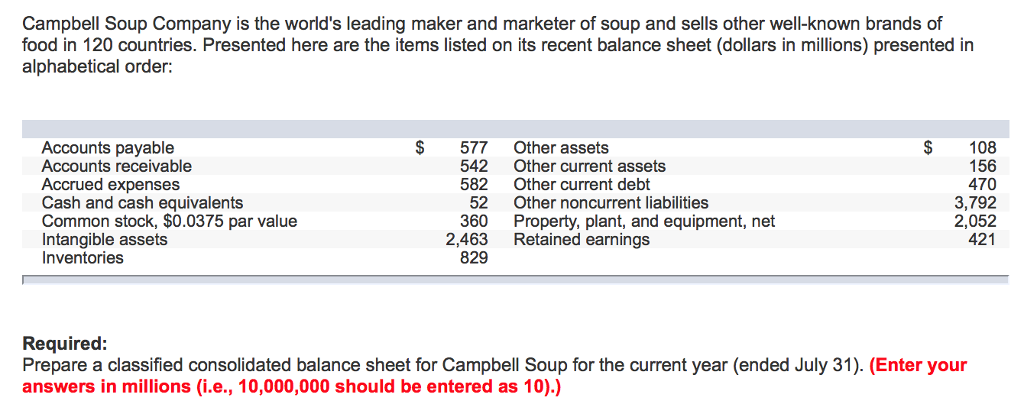 solved campbell soup company is the world s leading maker