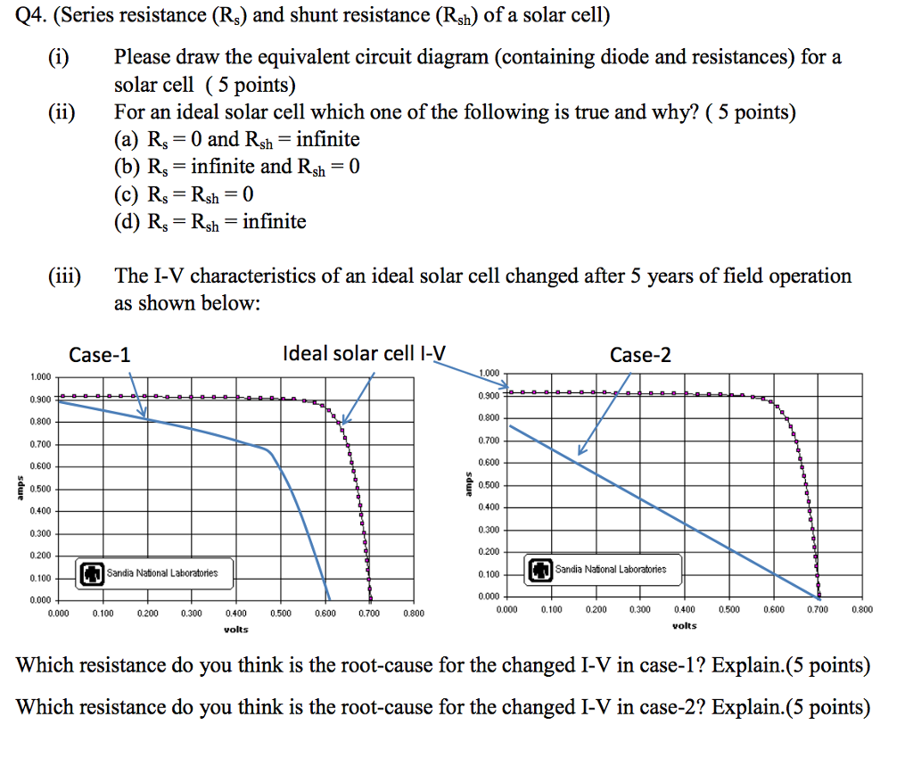 Solved Series Resistance R S And Shunt Pv Cell Wiring Diagram Q4 Eries Rs Rsh Of A Solar