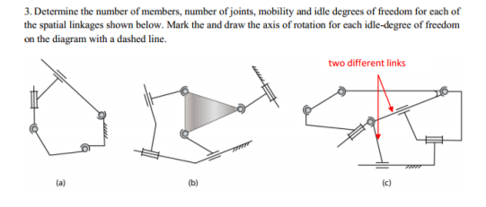 Determine The Number Of Members Number Of Joints