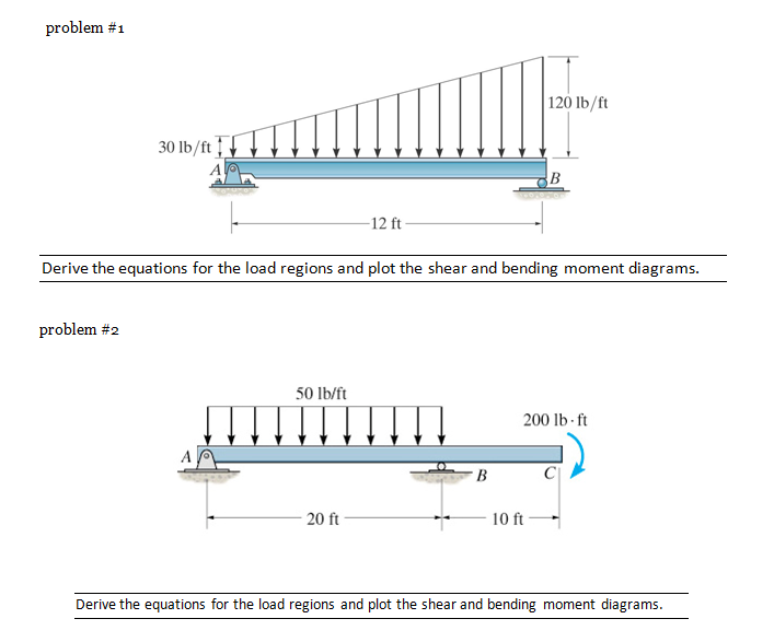 Shear And Bending Moment Diagram Equations House Wiring Diagram
