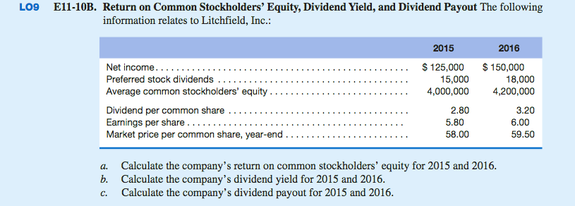 return on stockholders' equity