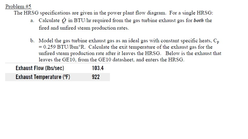 Solved: The HRSG Specifications Are Given In The Power Pla