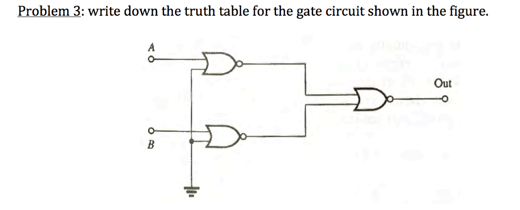 Advanced physics archive march 17 2018 chegg problem 3 write down the truth table for the gate circuit shown in the figure keyboard keysfo Choice Image