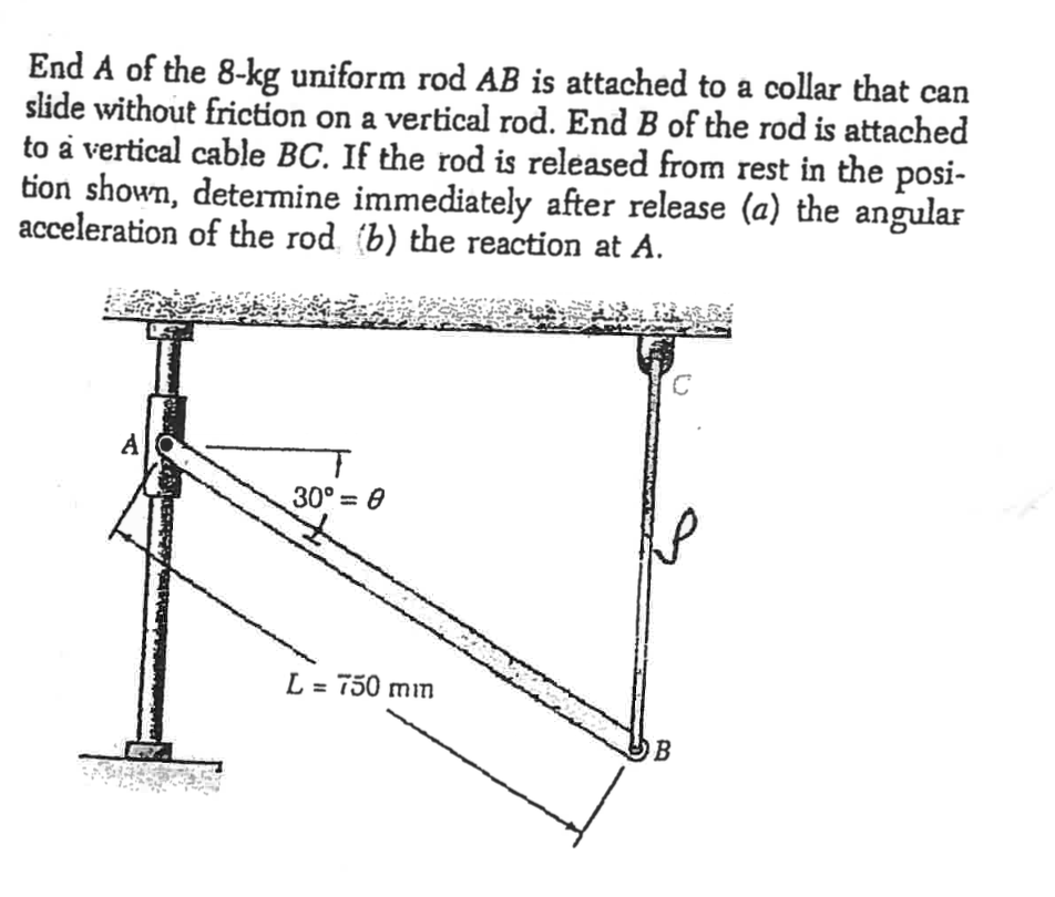 Solved: Solve This When The Rigid Body Is Rotating With An ...
