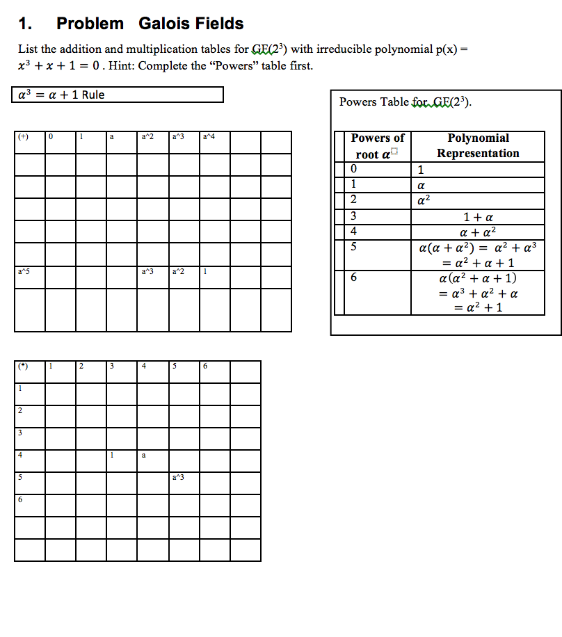 List The Addition And Multiplication Tables For Ge Chegg