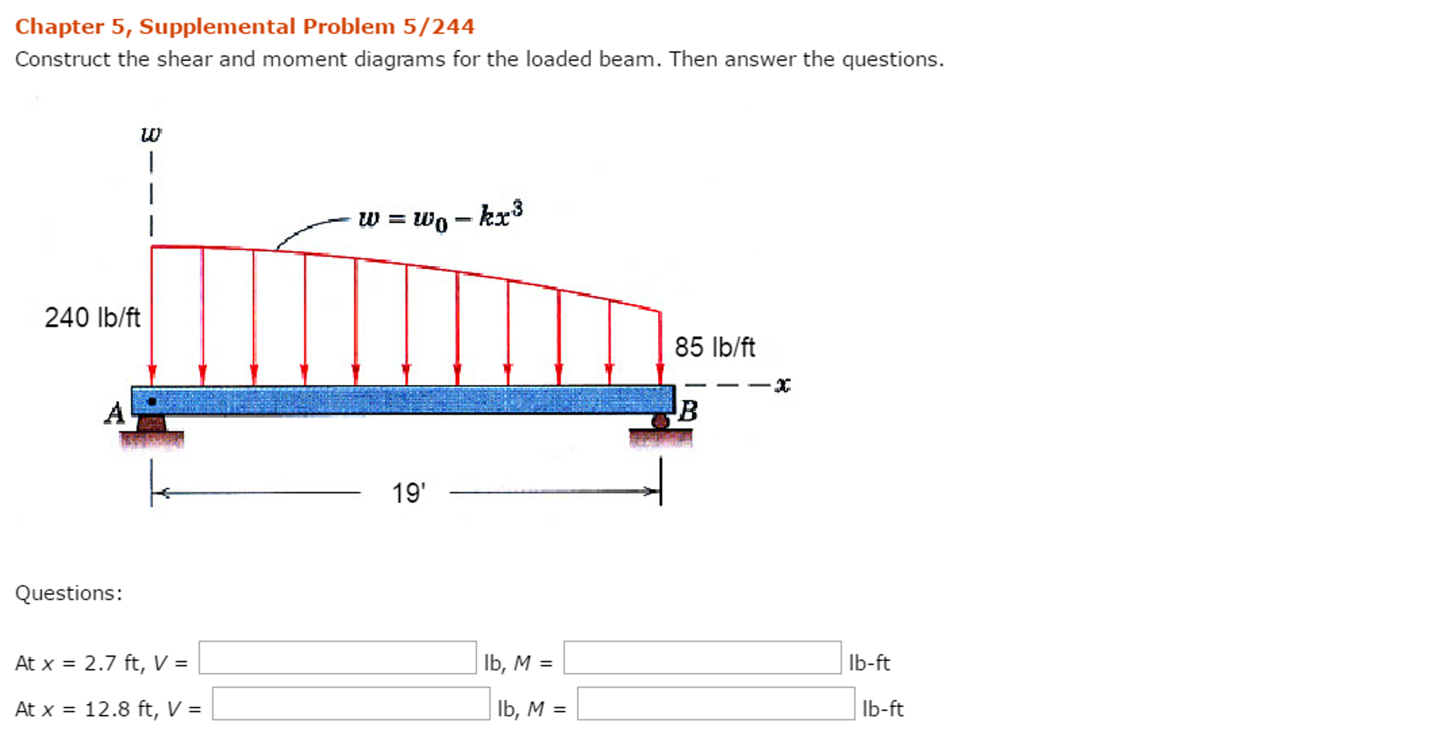 Solved Construct The Shear And Moment Diagrams For Lo