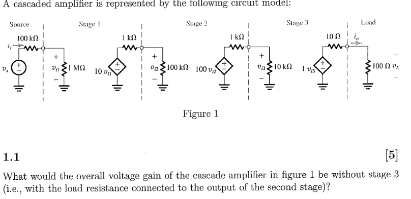 A cascaded amplifier is represented by the tollowing circuit model: Source Stage I Stage 2 Stage 3 Load 100 kn 2 100 k2 100 va 1000:,1. 0 Figure 1 1.1 5 What would the overall voltage gain of the cascade amplifier in figure 1 be without stage 3 (i.e., with the load resistance connected to the output of the second stage)?