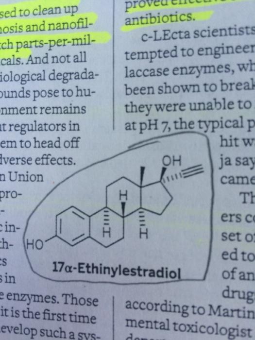 Cheap Ethinyl Estradiol