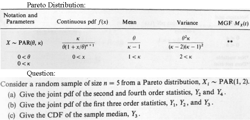 Solved: Consider A Random Sample Of Size N = 5 From A Pare