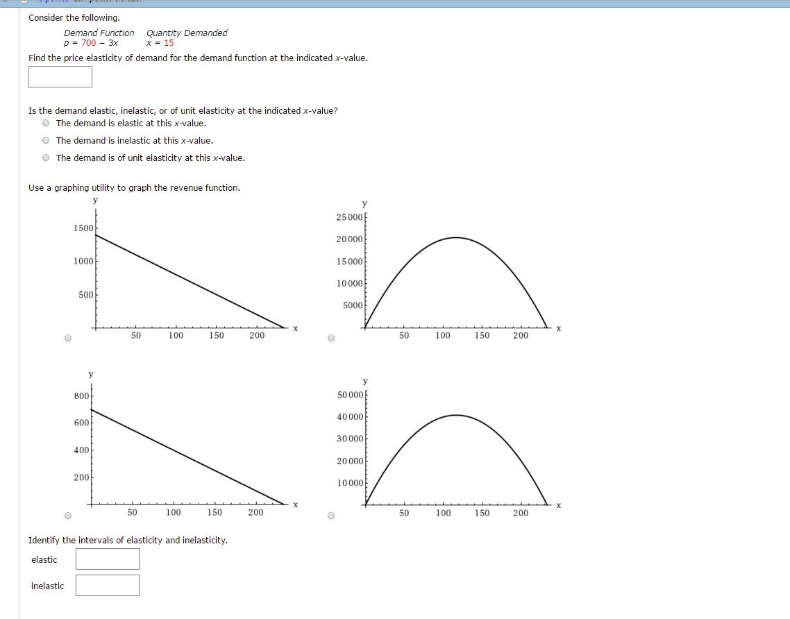 Solved Consider The Following Demand Function Quantity D Chegg Com
