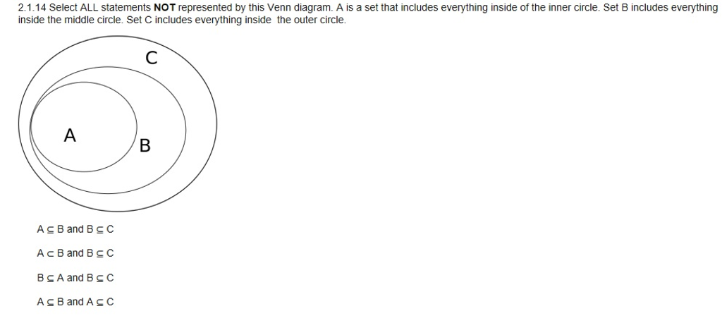 Solved Select All Statements Not Represented By This Venn