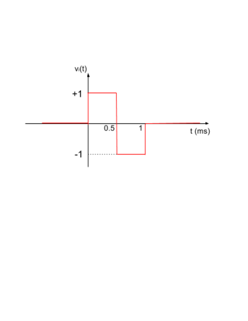 Solved An Op Amp Integrator Circuit Whose Input And The O Expert Answer