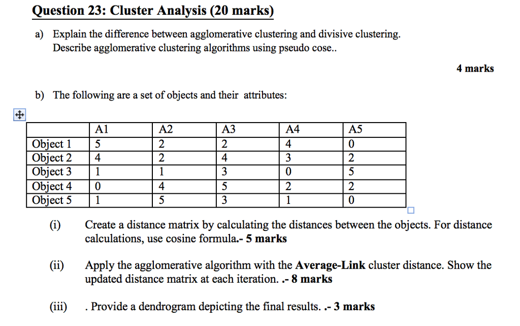 Question 23: Cluster Analysis (20 marks) Explain the difference between agglomerative clustering and divisive clustering. Describe agglomerative clustering algorithms using pseudo cose a) 4 marks b) The following are a set of objects and their attributes: A4 4 A2 Obiect 15 Obiect 2 4 Object 3 1 Obiect 40 Obiect 5 1 4 0 4 0 (i)Create a distance matrix by calculating the distances between the objects. For distance calculations, use cosine formula.- 5 marks (ii)Apply the agglomerative algorithm with the Average-Link cluster distance. Show the updated distance matrix at each iteration. .- 8 marks (iii) .Provide a dendrogram depicting the final results. .- 3 marks