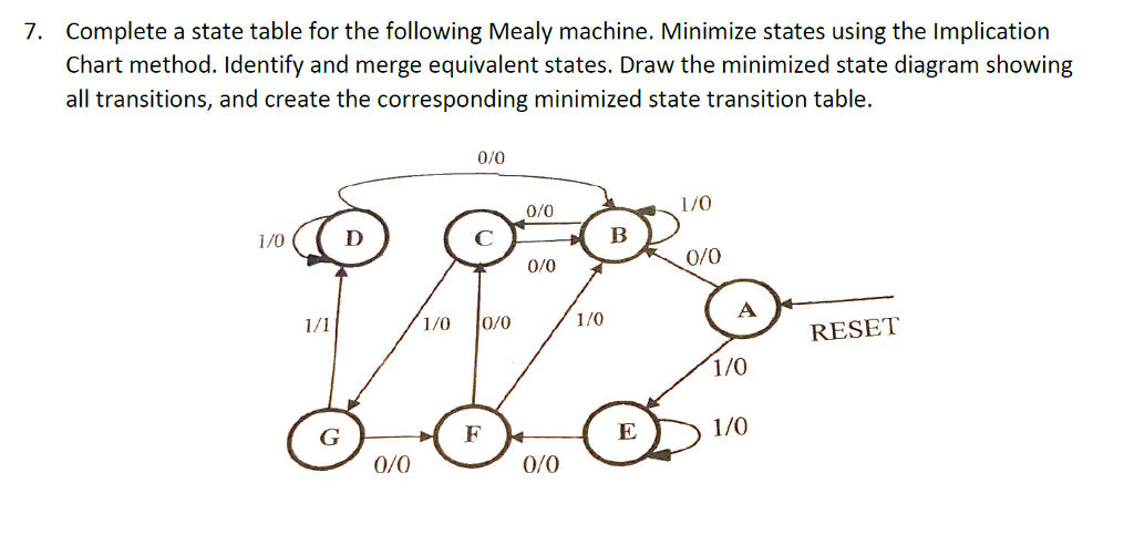 Solved 7 complete a state table for the following mealy complete a state table for the following mealy machine minimize states using the ccuart Choice Image