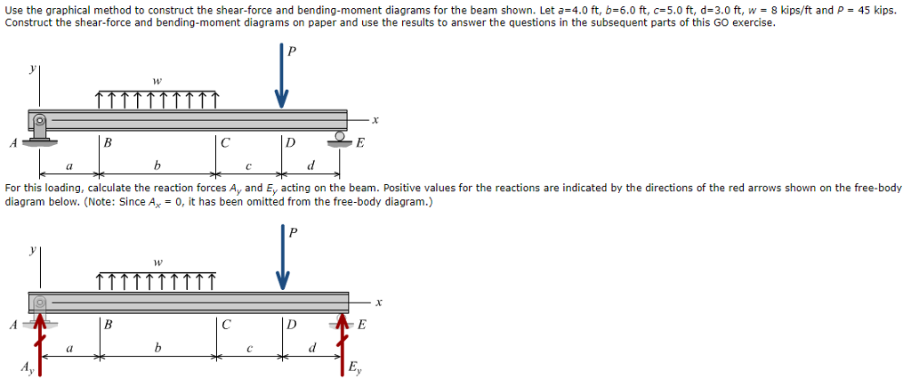 Solved: Sum The Moments Acting About Point A To Calculate