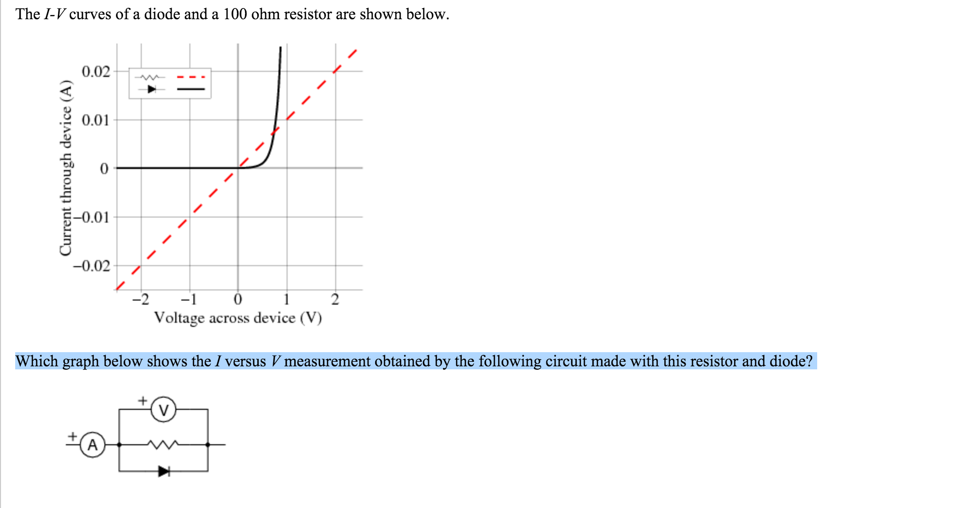 Solved the i v curves of a diode and a 100 ohm resistor a question the i v curves of a diode and a 100 ohm resistor are shown below which graph below shows the i pooptronica Gallery
