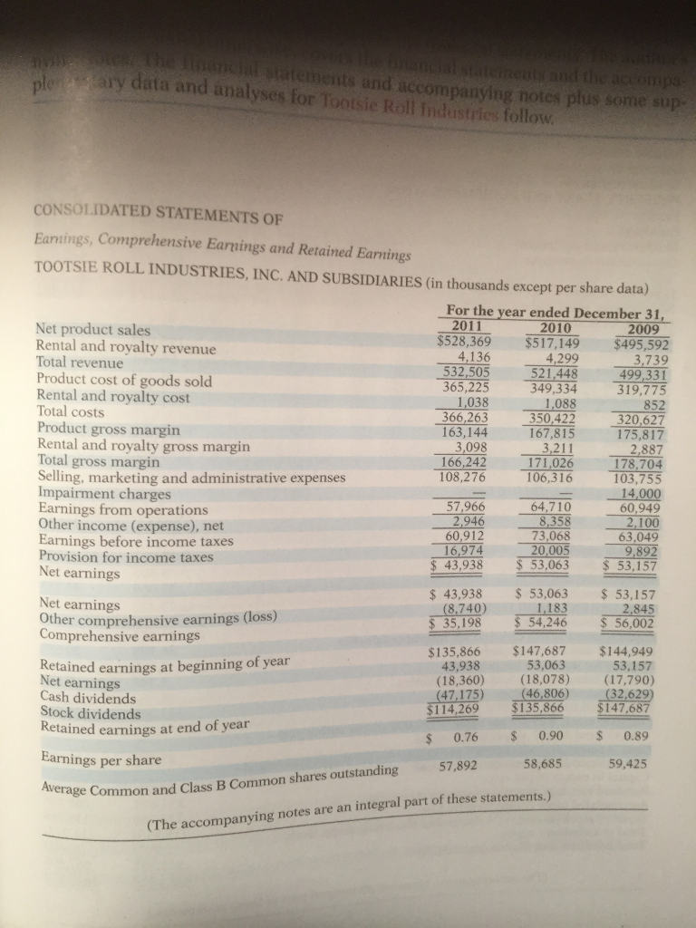 a ratio analysis of the financial statements for tootsie roll industries inc including several types Financial analysis: hershey corp & tootsie roll industries financial analysis: hershey corp & tootsie roll industries hershey and tootsie roll are both companies in the confection industry we compared both companies for the years 2004, 2005, and 2006 against each other and against the industry averages in order to make a decision about which.