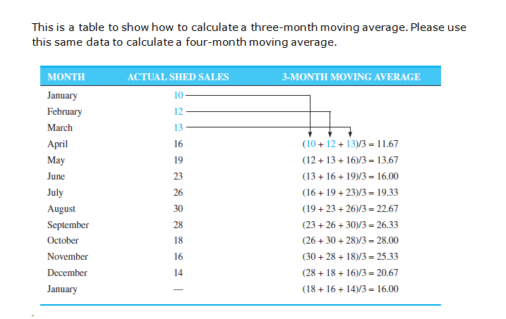 how to calculate moving average