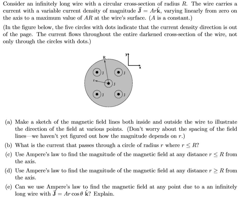 Solved: Consider An Infinitely Long Wire With A Circular C ...