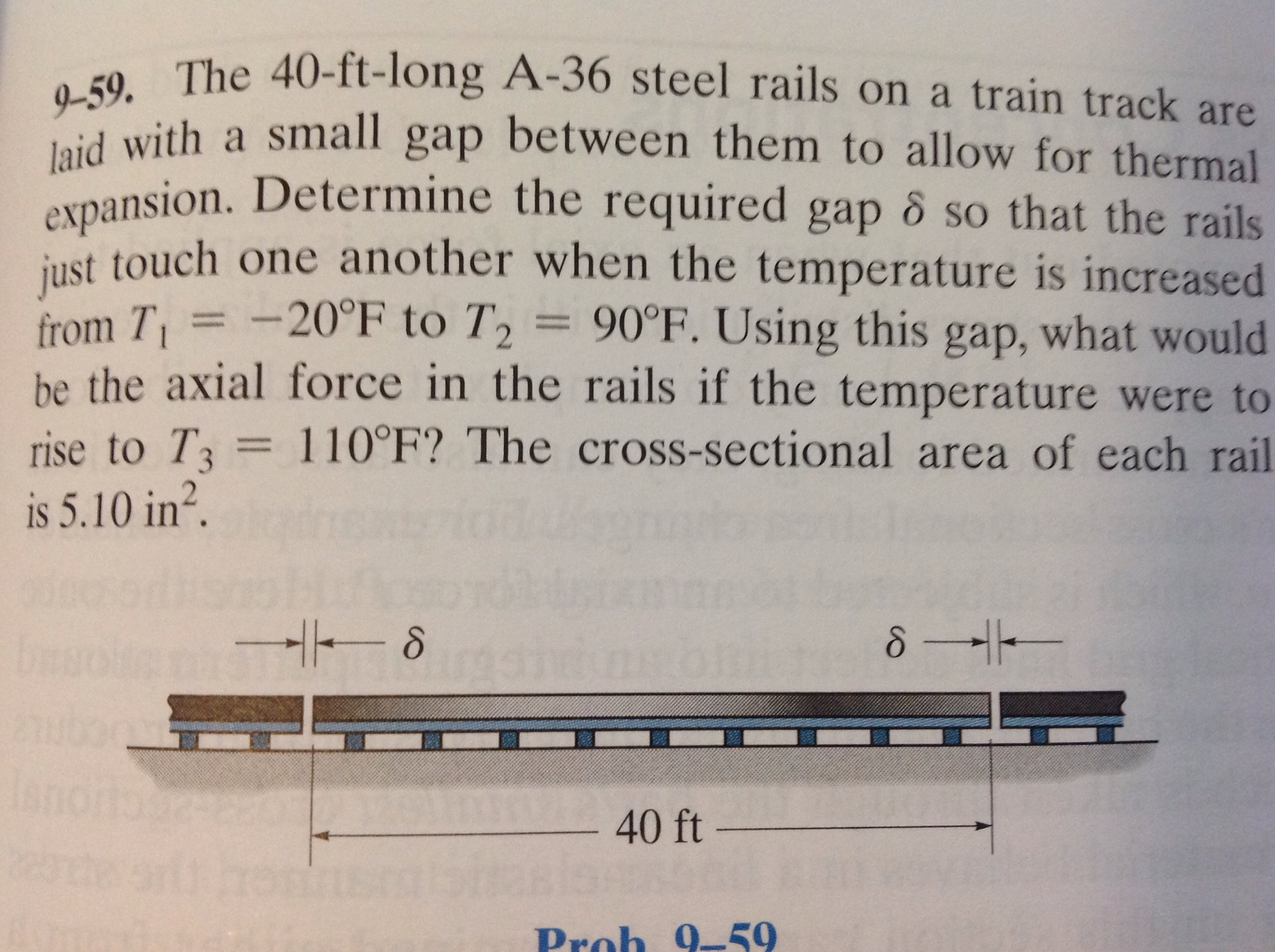 Solved: The 40-ft-long A-36 Steel Rails On A Train Track A
