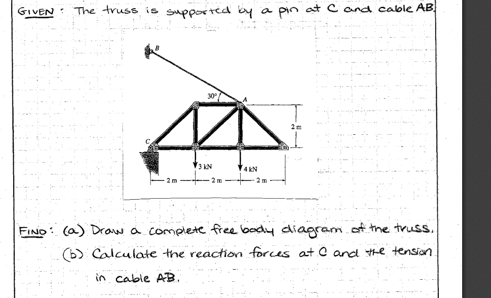 solved given the truss is supported by a pin at c and ca  image for given the truss is supported by a pin at c and cable ab