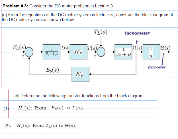 Consider The Dc Motor Problem A From The Equatio