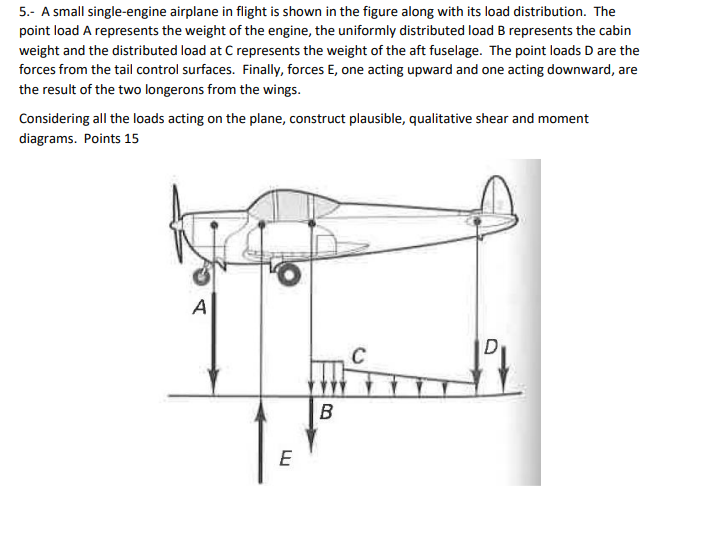 Solved 5 A Small Single Engine Airplane In Flight Is Sh